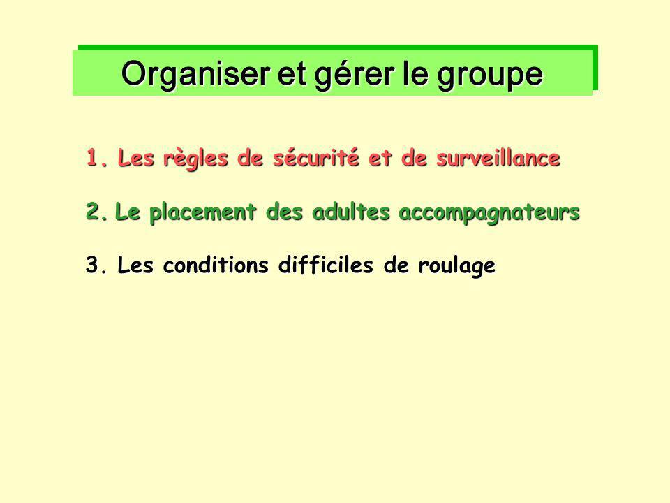 Organiser et gérer le groupe