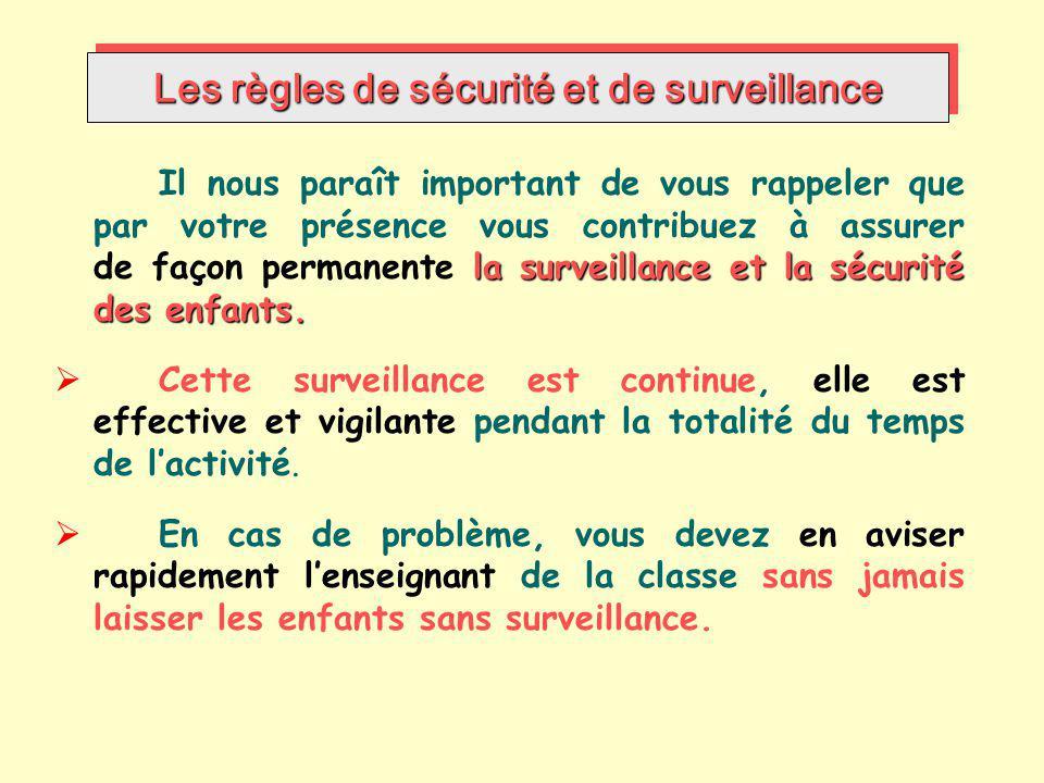 Les règles de sécurité et de surveillance