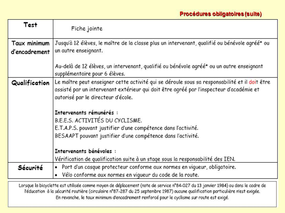 Procédures obligatoires (suite)