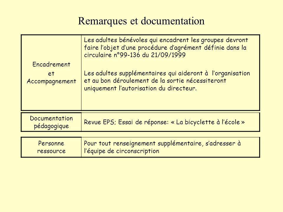 Remarques et documentation