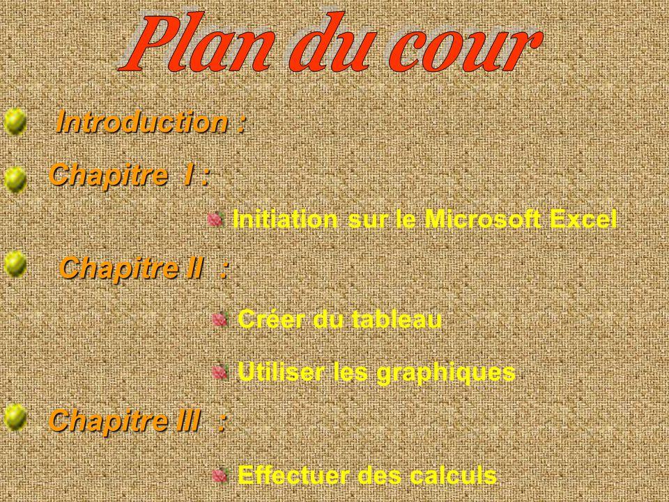 Plan du cour Introduction : Chapitre I : Chapitre II : Chapitre III :