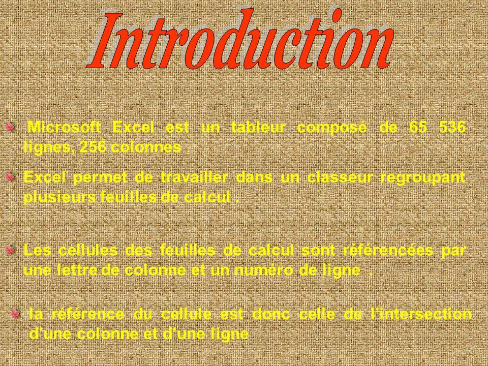 Introduction Microsoft Excel est un tableur composé de 65 536 lignes, 256 colonnes .
