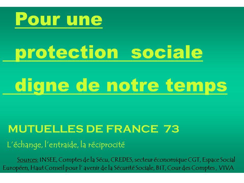 Pour une protection sociale digne de notre temps