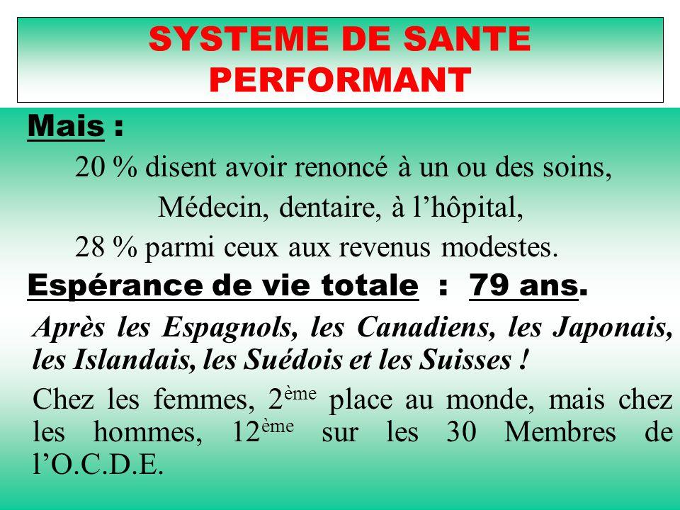 SYSTEME DE SANTE PERFORMANT
