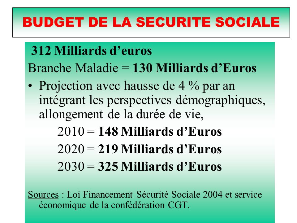 BUDGET DE LA SECURITE SOCIALE