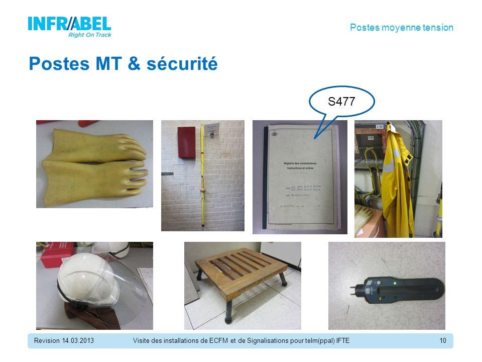 Postes MT & sécurité S477 Postes moyenne tension Revision 14.03.2013