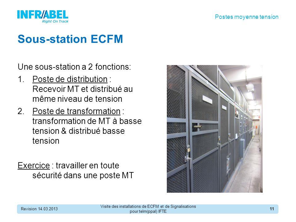 Sous-station ECFM Une sous-station a 2 fonctions: