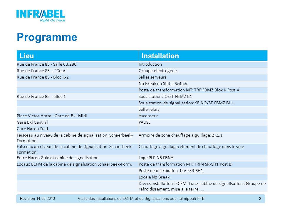 Programme Lieu Installation Rue de France 85 - Salle C3.286