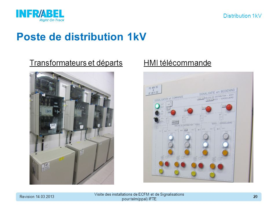 Poste de distribution 1kV