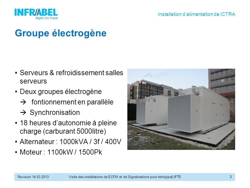 Groupe électrogène Serveurs & refroidissement salles serveurs