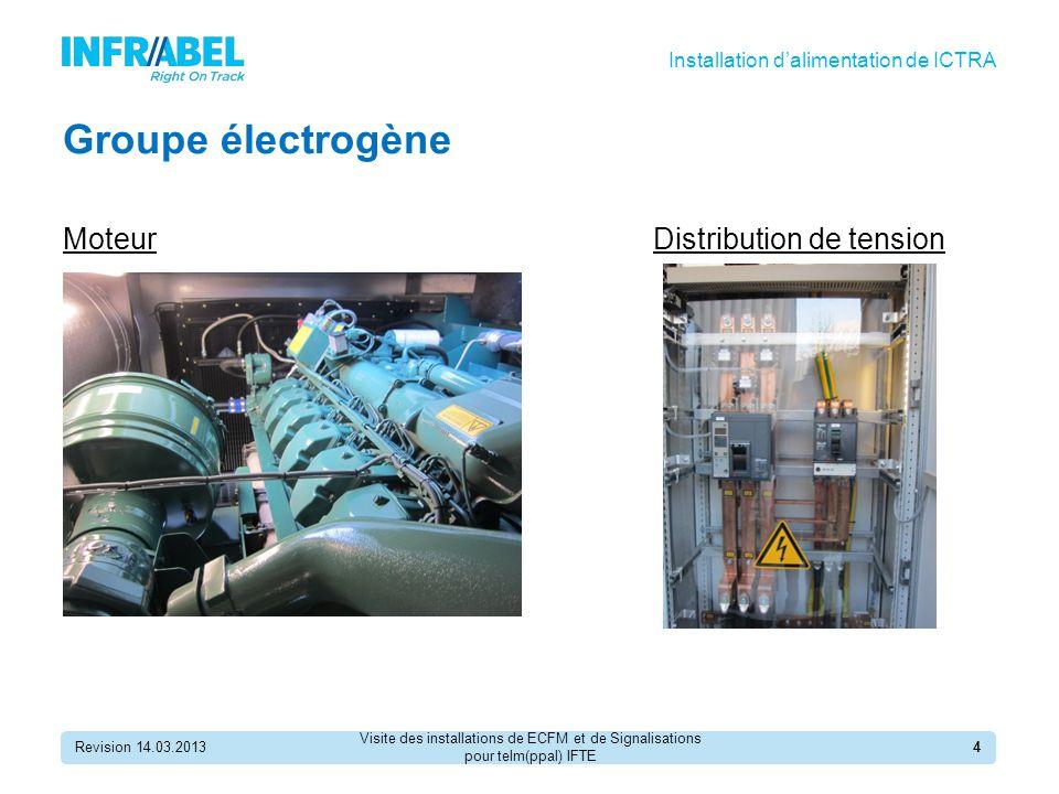 Groupe électrogène Moteur Distribution de tension