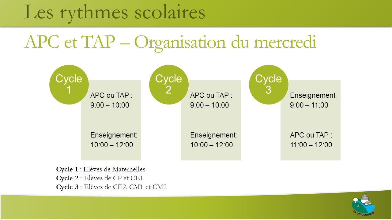 APC et TAP – Organisation du mercredi