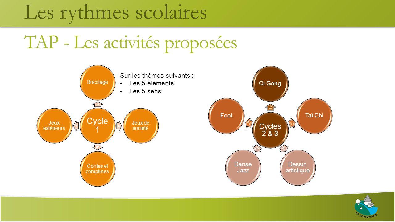 TAP - Les activités proposées