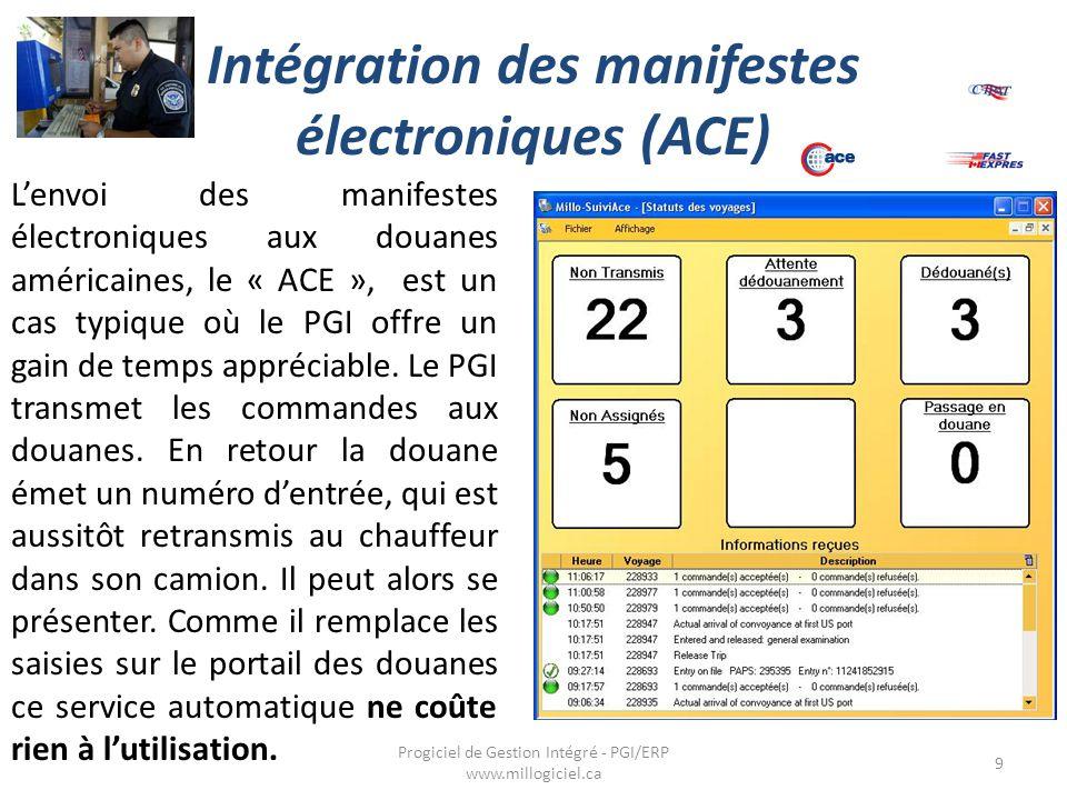 Intégration des manifestes électroniques (ACE)