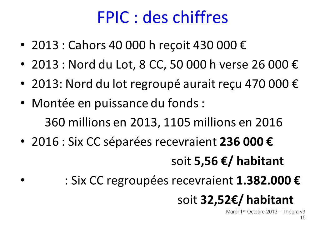 FPIC : des chiffres 2013 : Cahors 40 000 h reçoit 430 000 €