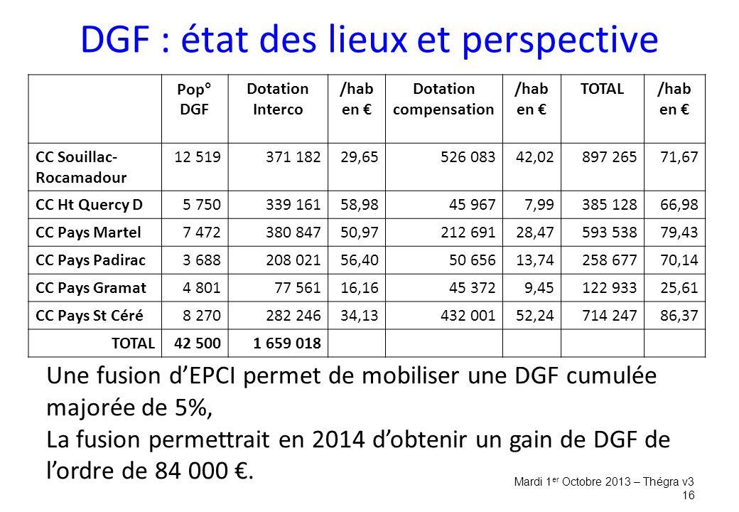 Dotation compensation