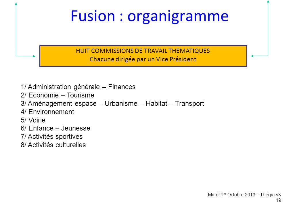 Fusion : organigramme HUIT COMMISSIONS DE TRAVAIL THEMATIQUES