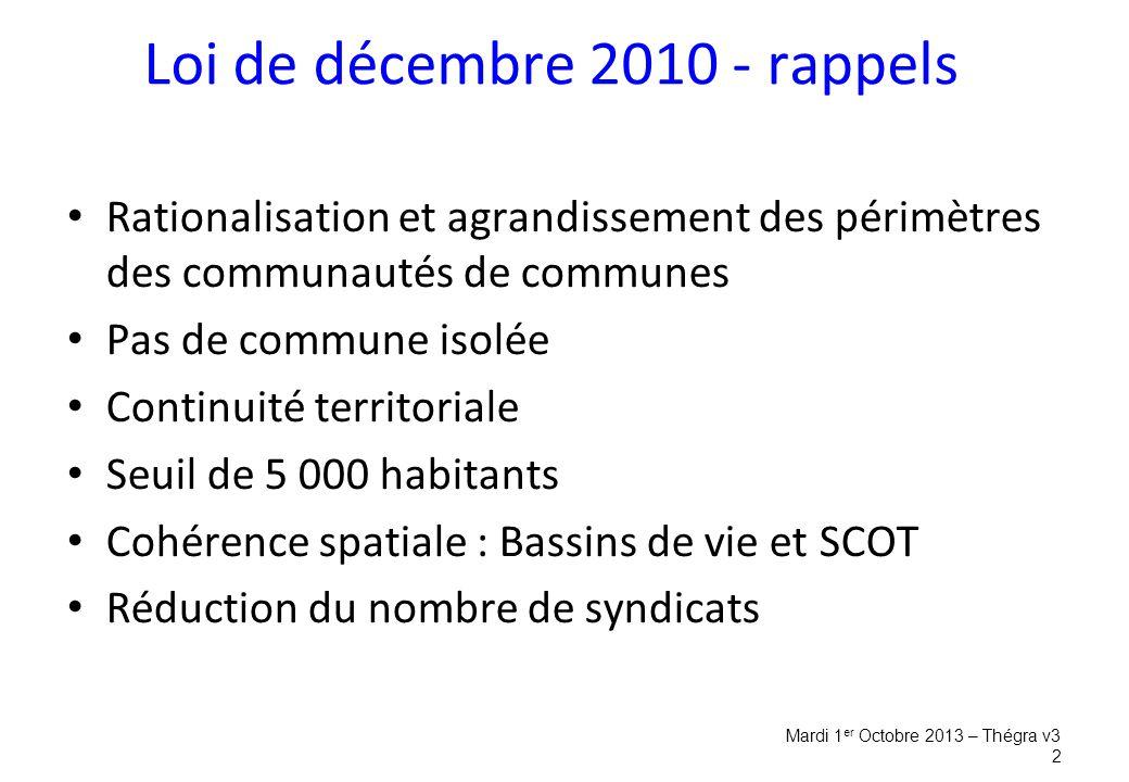 Loi de décembre 2010 - rappels