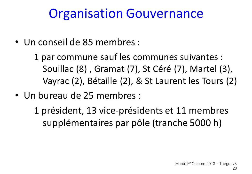Organisation Gouvernance