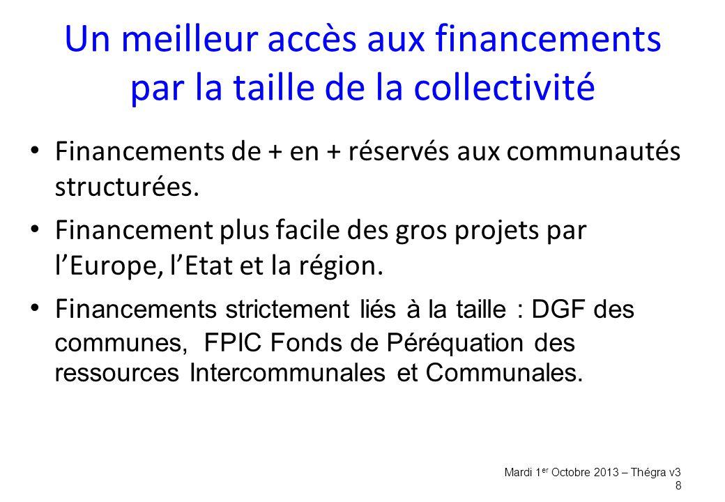 Un meilleur accès aux financements par la taille de la collectivité