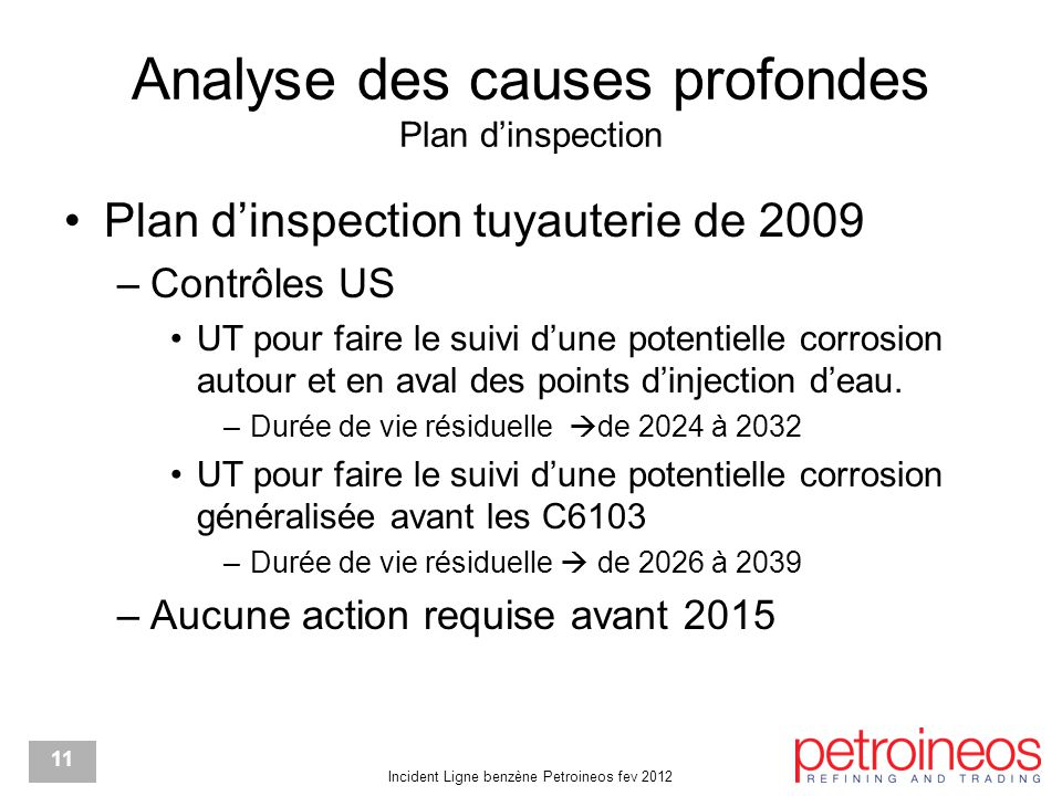 Analyse des causes profondes Plan d'inspection