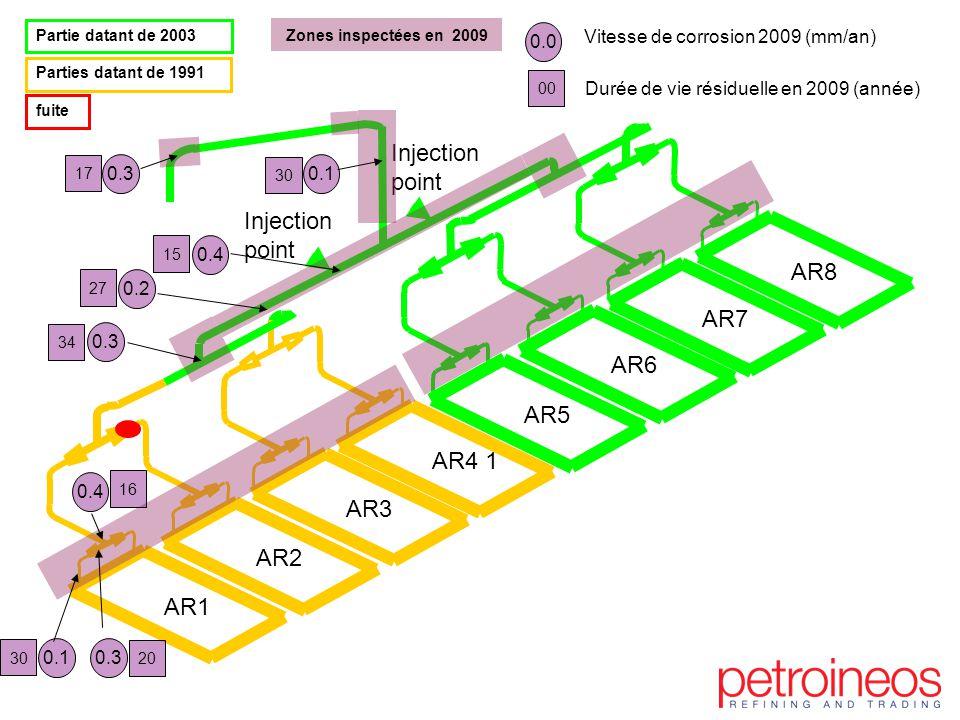Injection point Injection point AR8 AR7 AR6 AR5 AR4 1 AR3 AR2 AR1 0.0