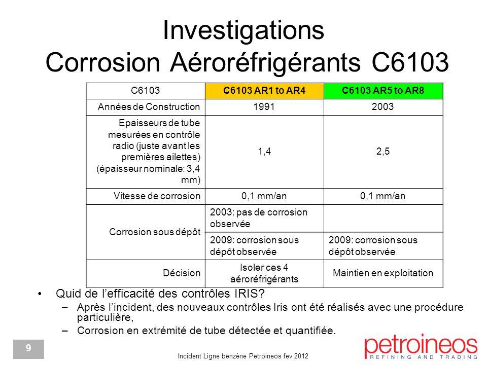 Investigations Corrosion Aéroréfrigérants C6103