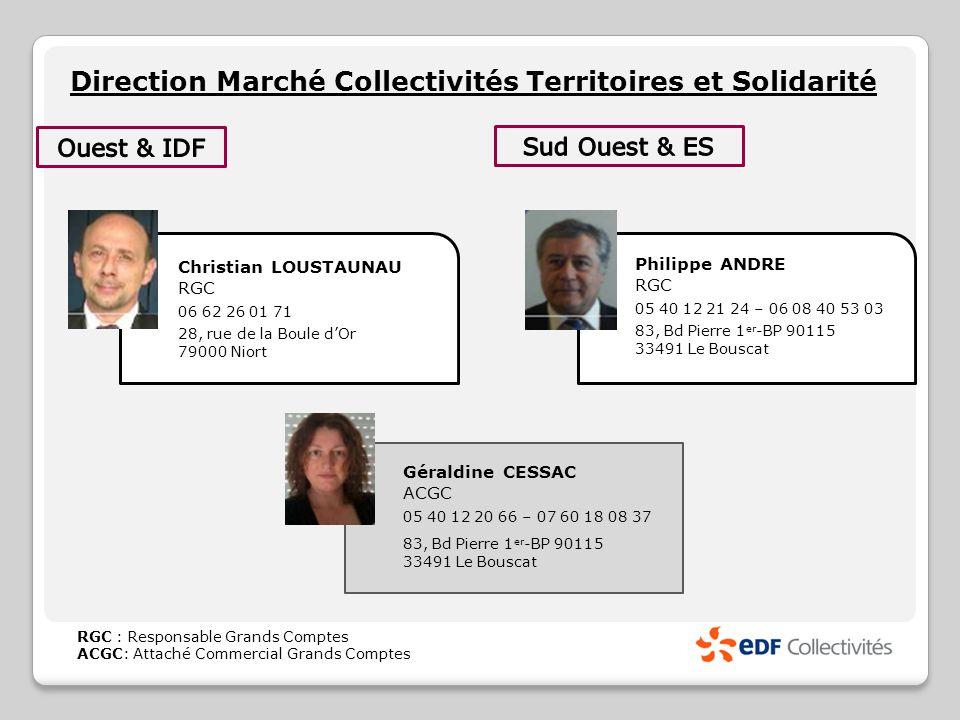 Direction Marché Collectivités Territoires et Solidarité