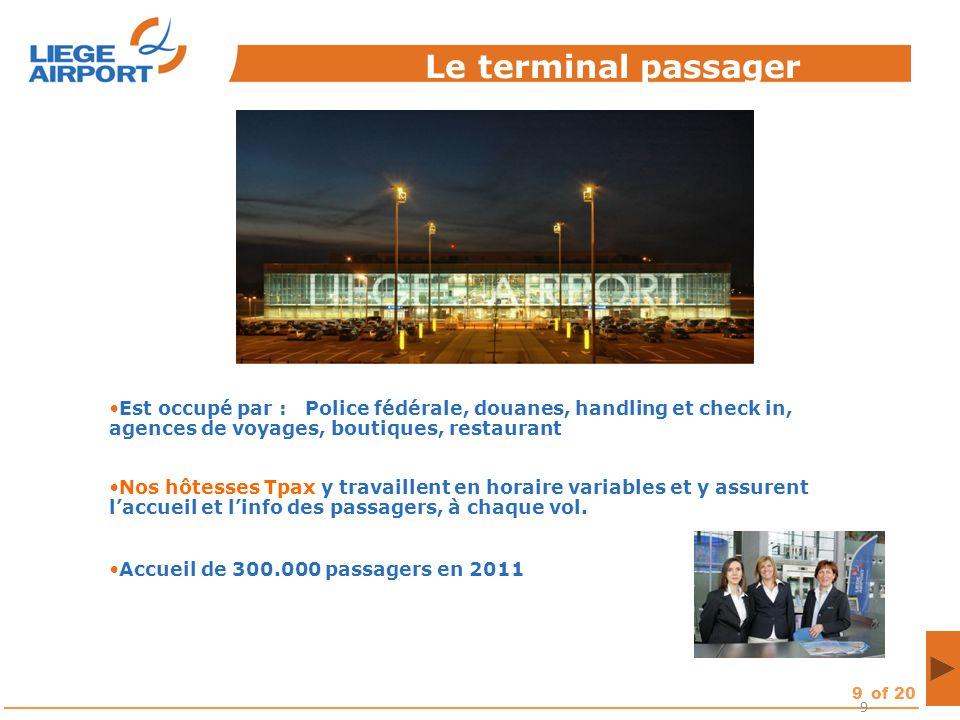 Le terminal passager Est occupé par : Police fédérale, douanes, handling et check in, agences de voyages, boutiques, restaurant.