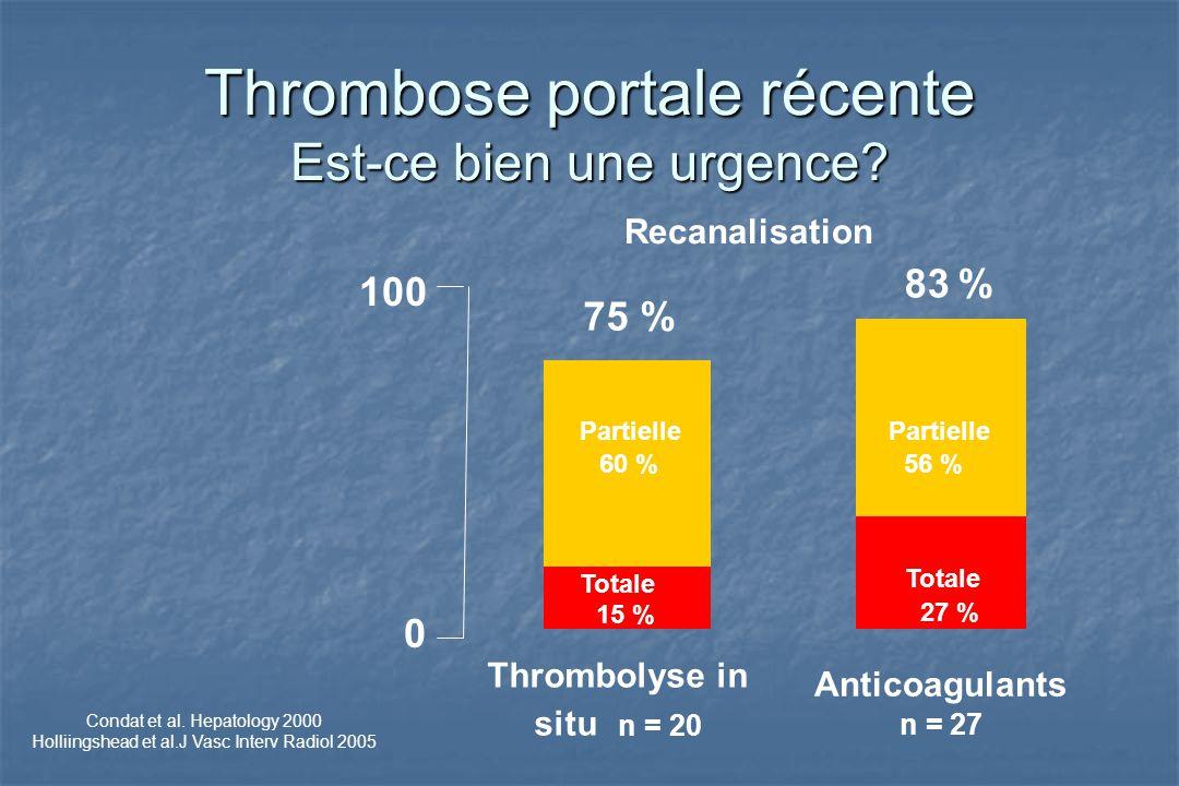 Thrombose portale récente Est-ce bien une urgence