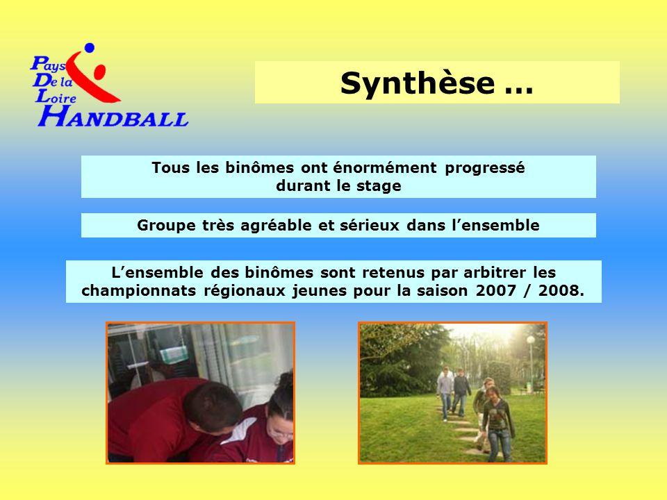 Synthèse … Tous les binômes ont énormément progressé durant le stage