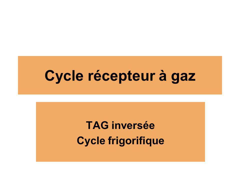 TAG inversée Cycle frigorifique