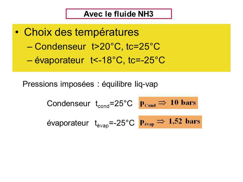 Choix des températures