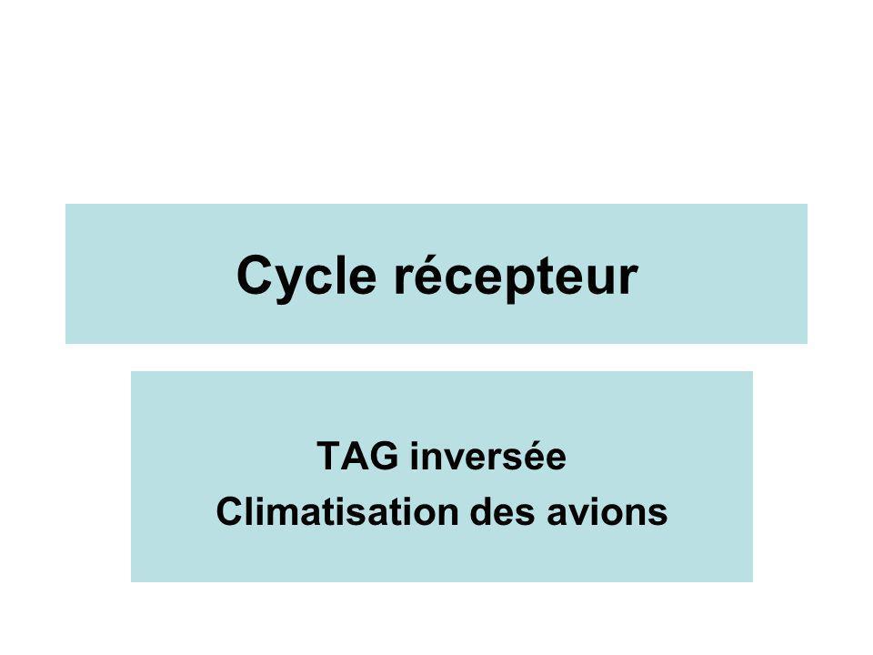 TAG inversée Climatisation des avions