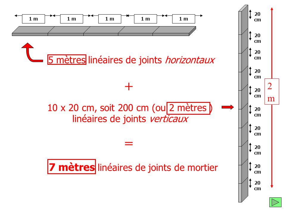 + = 7 mètres linéaires de joints de mortier