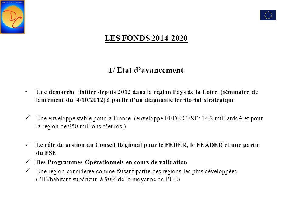 LES FONDS 2014-2020 1/ Etat d'avancement