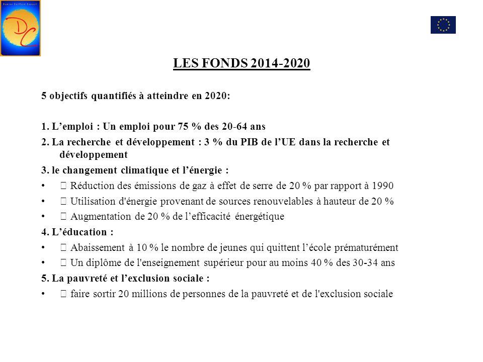 LES FONDS 2014-2020 5 objectifs quantifiés à atteindre en 2020: