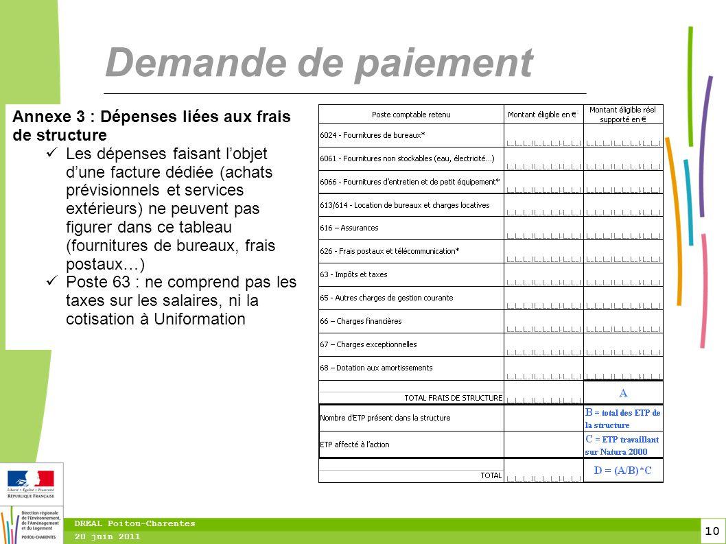 Demande de paiement Annexe 3 : Dépenses liées aux frais de structure