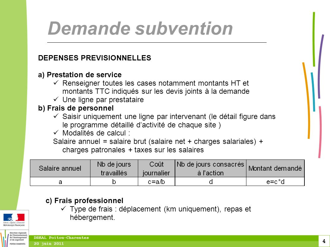 Demande subvention DEPENSES PREVISIONNELLES a) Prestation de service