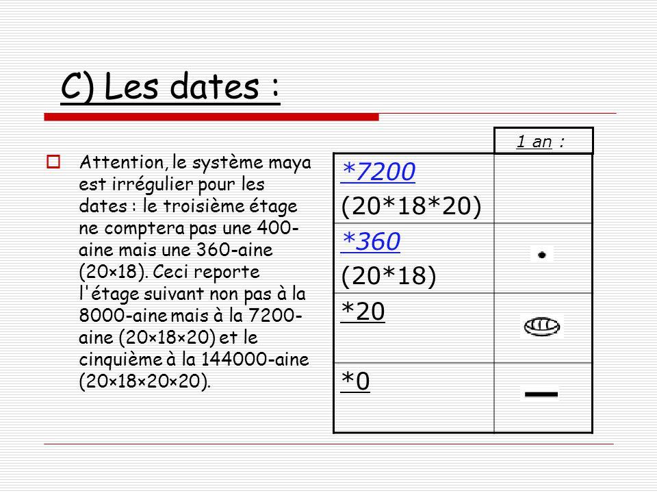 C) Les dates : *7200 (20*18*20) *360 (20*18) *20 *0