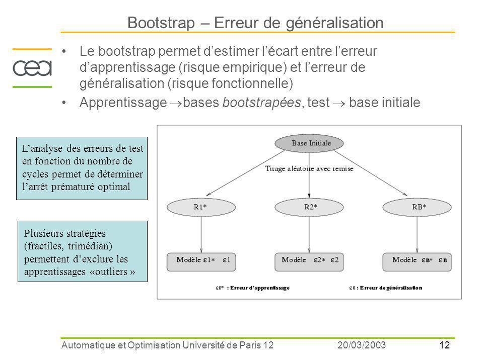 Bootstrap – Erreur de généralisation