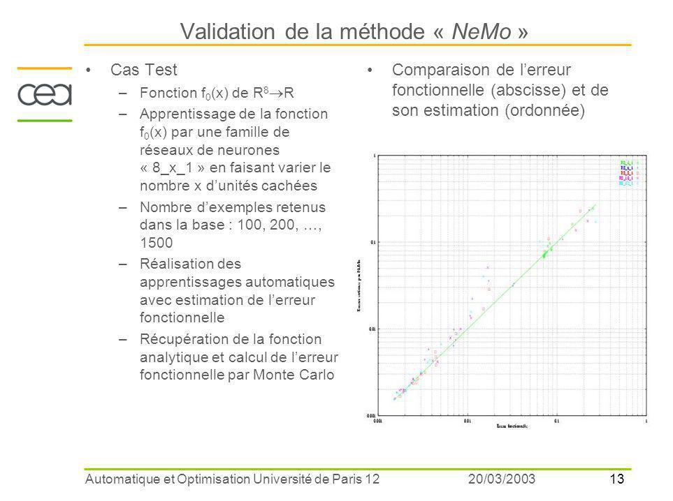 Validation de la méthode « NeMo »