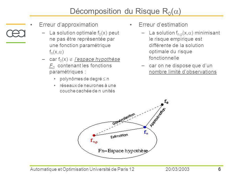 Décomposition du Risque R0(a)