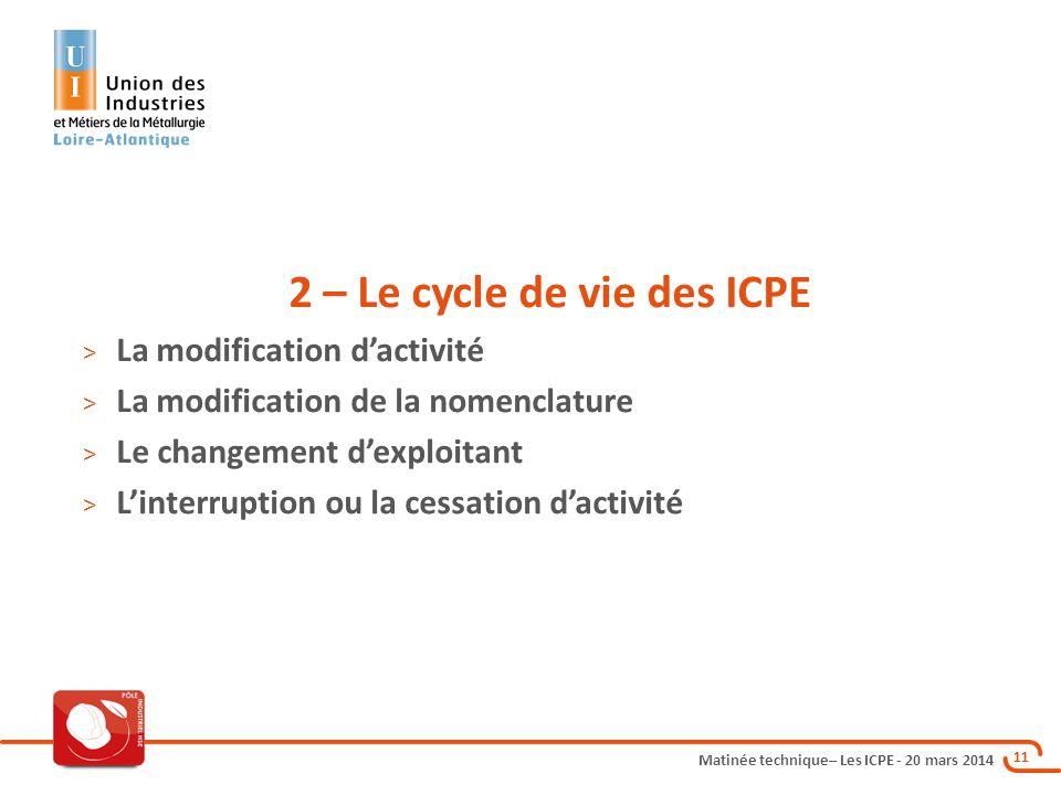 2 – Le cycle de vie des ICPE