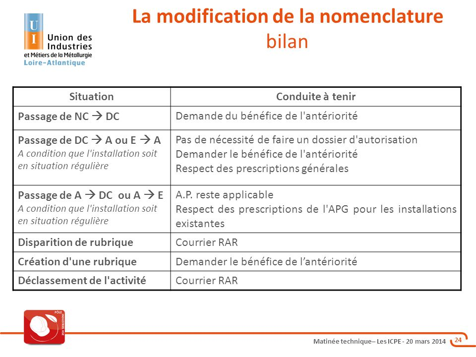 La modification de la nomenclature bilan