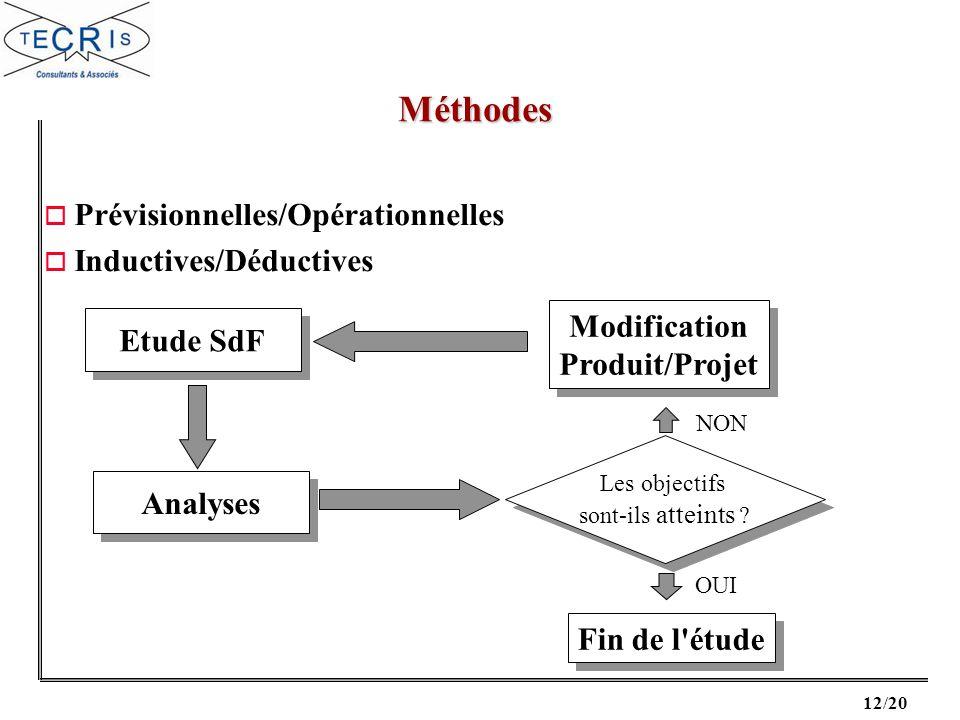 Méthodes Prévisionnelles/Opérationnelles Inductives/Déductives