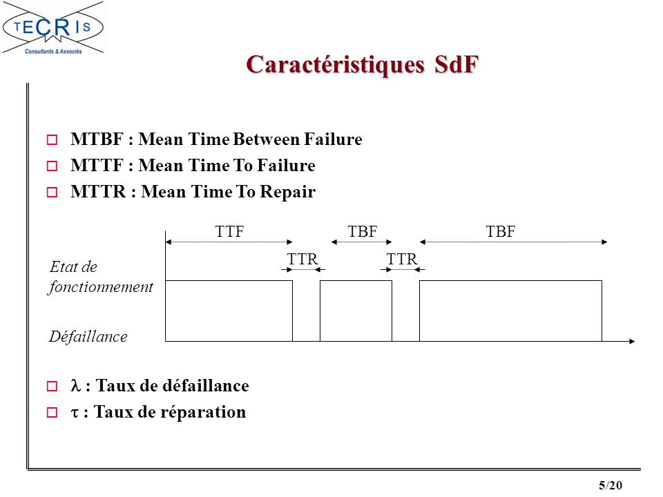 Caractéristiques SdF MTBF : Mean Time Between Failure