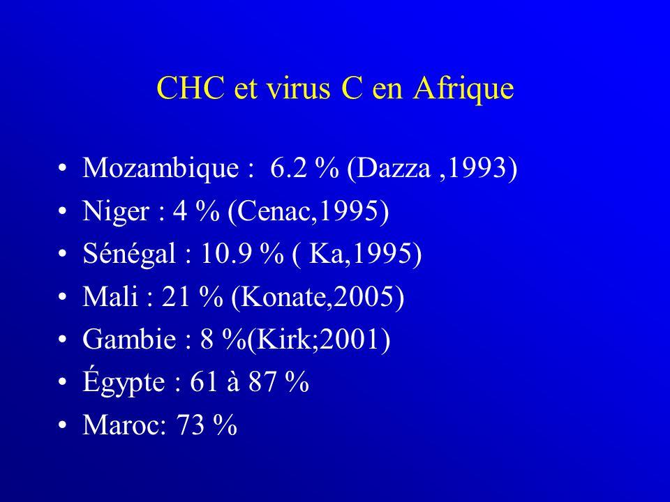 CHC et virus C en Afrique