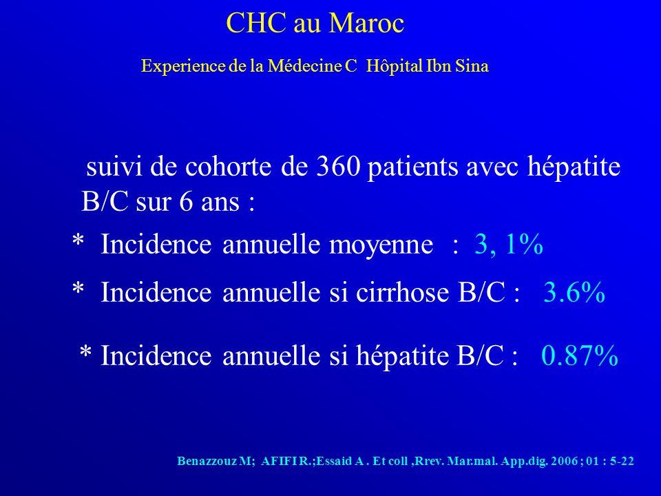 CHC au Maroc Experience de la Médecine C Hôpital Ibn Sina