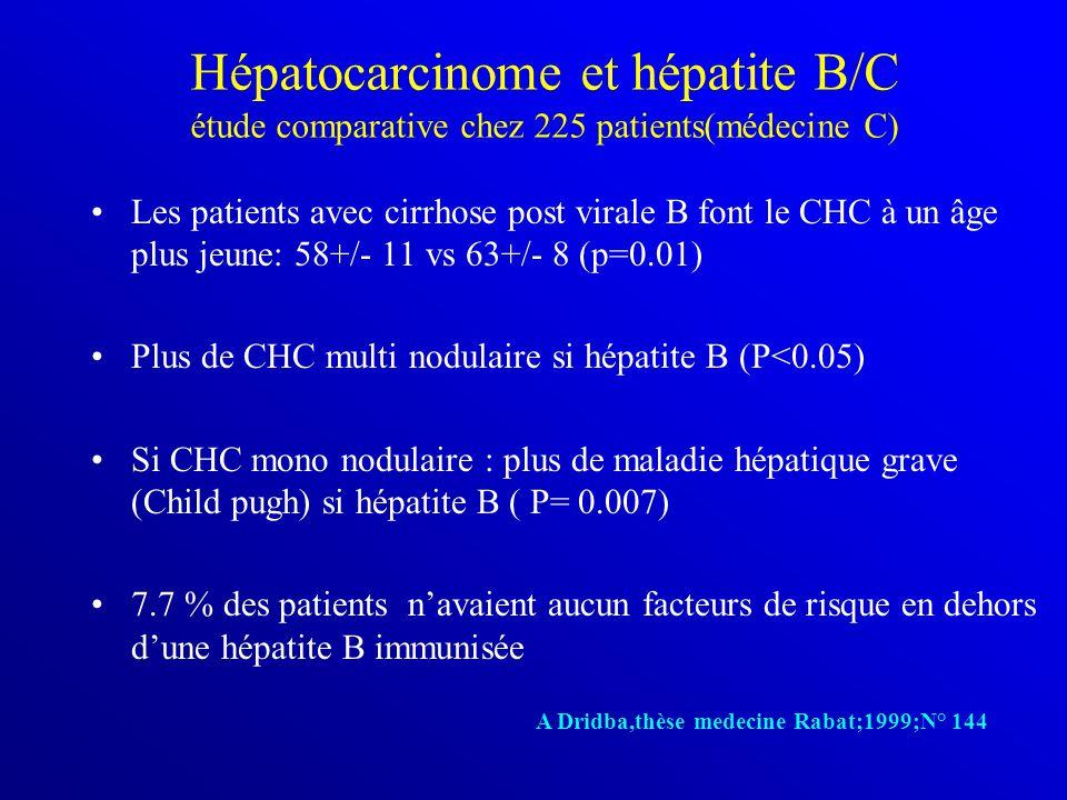 Hépatocarcinome et hépatite B/C étude comparative chez 225 patients(médecine C)